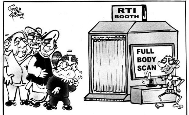 Above RTI Scanner